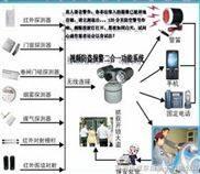 电话报警器、电话联网报警器、电话联网报警系统