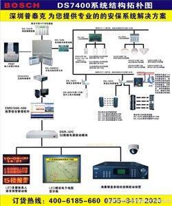 DS7400xi-CHIDS7400xi-CHI博世总线防盗报警器报价单