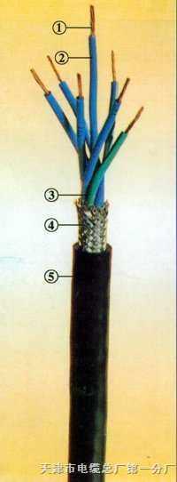 KVVRP仪表电缆
