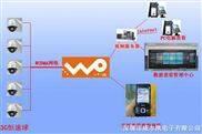 安防创业好项目,3G报警器、3G摄像机