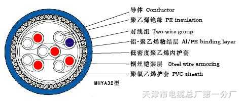 mhya32煤矿用铠装防爆通信电缆mhya32信号电缆