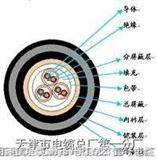 MZPMZP矿用电钻电缆 MZP矿用屏蔽电钻电缆
