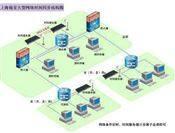 GPS网络时间服务器、GPS时钟服务器、时间同步服务器