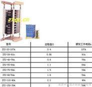 电阻箱/起动电阻/电阻器(国产优势)李工