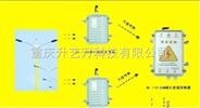 GSM路灯电缆防盗报警系统