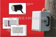 M400955-SpeedSpy 交通流量检测仪(美国) 型号:SpeedSpy   郭小姐  010-594107