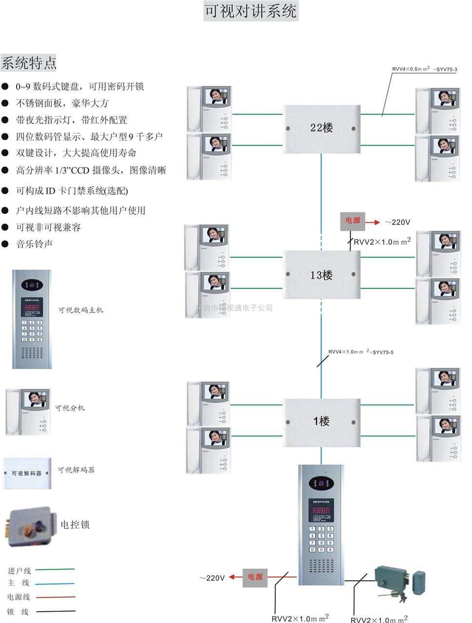 小区楼宇可视对讲系统7寸彩色免提室内分机接线图