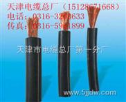 电力电缆-YJV-塑力电缆