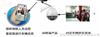 移动3G视频监控  3g车载视频监控 3g远程监控