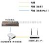 POE合路器、分离器、防雷器二合一新型POE防雷器