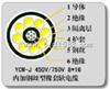 野外橡套电缆YCW电缆【天津产】